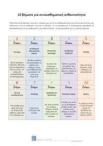 10 βήματα για συναισθηματική ανθεκτικότητα